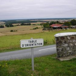 la table d'orientation